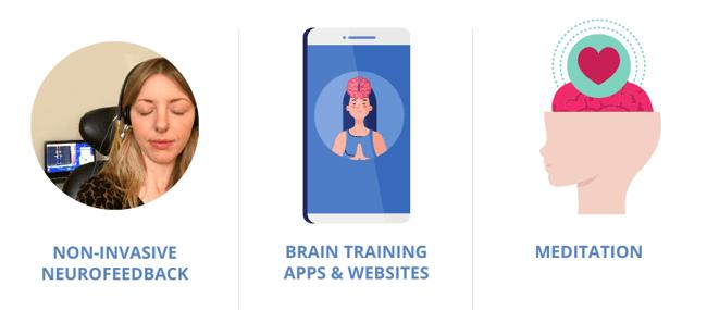 brain-training-activities-for-brain-health-illustration-including-neurofeedback-websites-meditation