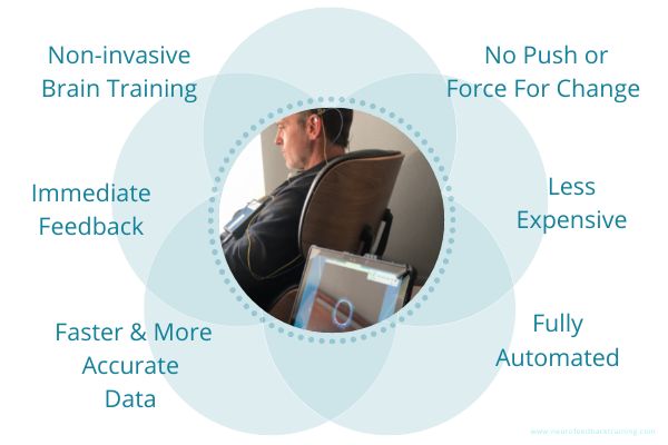 why-neuroptimal-dynamical-neurofeedback-is-best-brain-training-today