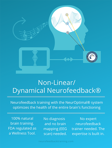 Neuroptimal-brain-training-explanation