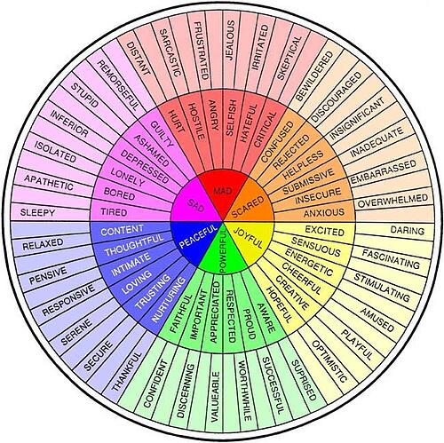 650_Feelings-Wheel-Color