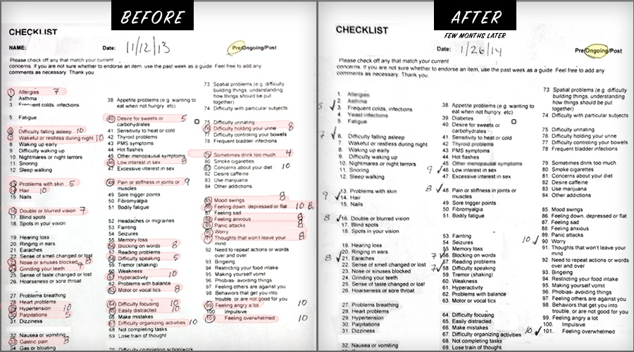 Neurofeedback Neuroptimal Check-list