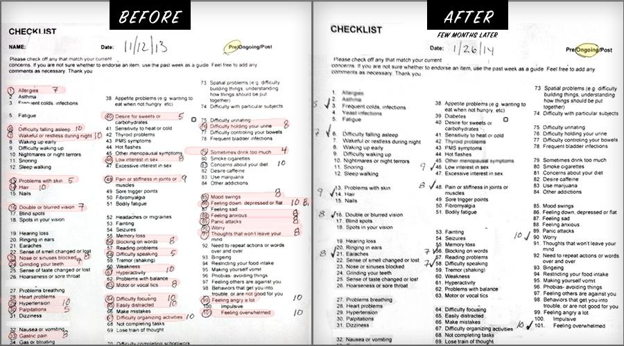 Neurofeedback Neuroptimal Check-list