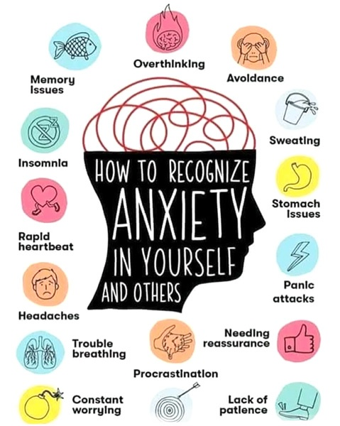 how-to-recognize-anxiety-graphic