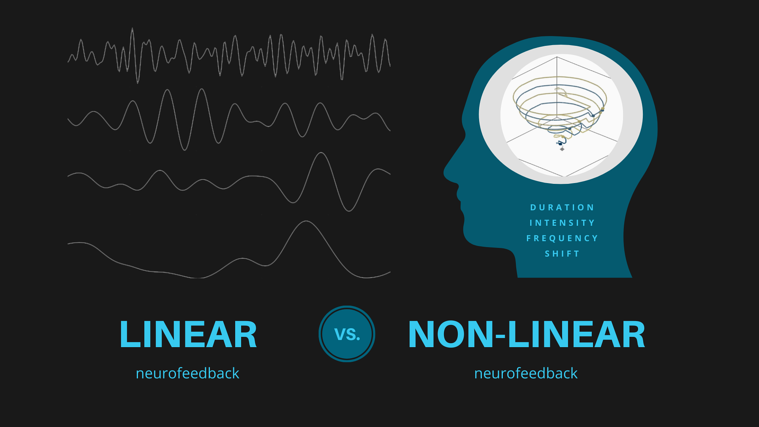 neurofeedbacktraining-linear-vs-non-linear-neurofeedback-system